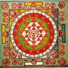 how to worship Sri Chakram, Sri Mahameru