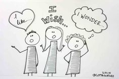 Making Learning Visible: Doodling Helps Memories Stick - doodling while taking notes could help improve memory and concept retention and causes you to listen at a different level.