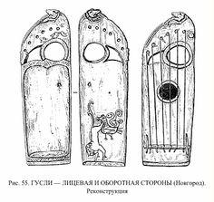 Small gusli found Novgorod Finding XII c. layer Dating XII Origins in Novgorod, Russia