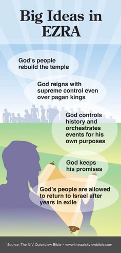 The Quick View Bible » Big Ideas in Ezra This graphic works well with the free lesson about Ezra at http://missionbibleclass.org/old-testament-stories/old-testament-part-2/kingdom-ends-captivity-return-prophets/return-to-jerusalem-temple-and-law/