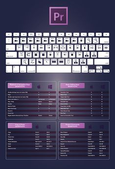 The Complete Adobe Premiere Pro CC Keyboard Shortcuts For Designers Guide 2015 Adobe Premiere Pro, Graphisches Design, Graphic Design Tips, Tool Design, Studio Design, Adobe Creative Cloud, Lightroom, Photoshop Keyboard, Photoshop Actions
