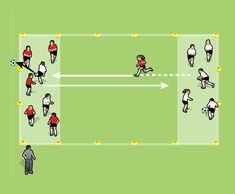 Over the Border drill for 5 to 8 year olds - part 3 Soccer Shooting Drills, Fun Soccer Games, Soccer Drills For Kids, Football Drills, Kids Soccer, Soccer Sports, Soccer Tips, Soccer Cleats, Soccer Training Program