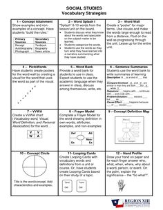 Frayer Model Template Word | SOCIAL STUDIES Vocabulary Strategies