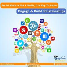 Website Designing Company In Delhi & Digital Marketing Social Media Services, Social Media Branding, Digital Marketing Services, Online Marketing, Business Branding, Content Marketing, Social Media Marketing, Custom Web Design, Business Goals