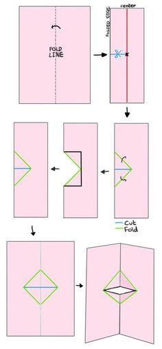 Creating pop-ups is a form of paper engineering that is easy and really fun. This page guides beginners through the basics and also provides ideas, templates, and video tutorials for projects.