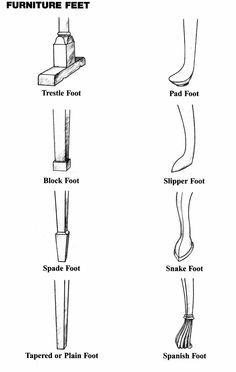 Diagrams of furniture feet. Diagrams of furniture feet. Antique Furniture For Sale, Rustic Furniture, Vintage Furniture, Industrial Furniture, Furniture Legs, Furniture Styles, Furniture Design, Antique Chairs, Interior Design Tips
