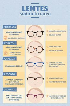 What glasses to use according to the shape of your face. Diamond Face, Fashion Eye Glasses, Fashion Vocabulary, Personal Image, Square Faces, Tips Belleza, Glasses Frames, All About Fashion, Face Shapes