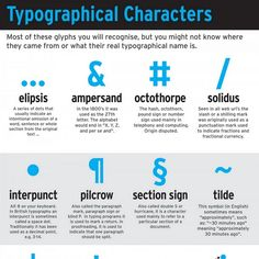 Typographical Characters - ampersand, asterism, backslash, Character, claret, copright symbol, dagger, ditto, hedera, infografía, infografica, infografik, INFOGRAPHIC, infographique, interpunct, interrobang, octothorpe, pilcrow, registered trademark, section sign, service mark, solidus, symbol, tilde, tittle, trademark, Typographical, typography, underscore, vertical bar, virtual character