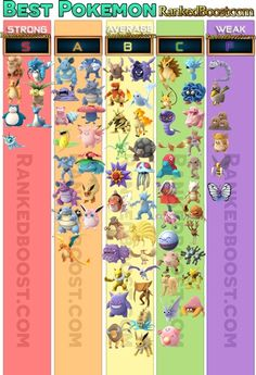 Best-Pokemon-In-Pokemon-Go
