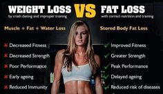 #organic #fatburning #energy #fit #fitness #fitteam