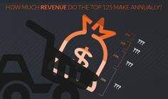 Check out this infographic made from the Training Top 125 rankings for 2014!