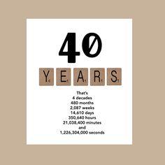 40th Birthday Card Milestone Birthday Card Decade Birthday