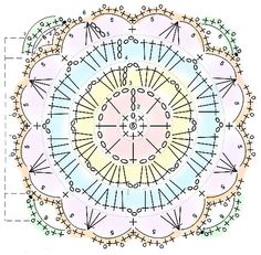 https://www.google.co.uk/search?q=crochet triangle charts
