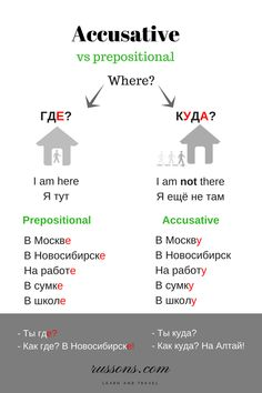 The accusative case Russian Russian Language Lessons, Russian Lessons, Russian Language Learning, Language Study, English To Russian, Learn English, Learn To Speak Russian, Grammar Chart, Learning