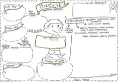 Creative Writing Ideas, Polish Language, Sketch Notes, Classroom, Education, School, Books, Telling Time, Aga
