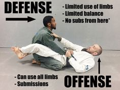 There are submissions available when you're in someone's guard, but as a white belt you should concentrate on passing.