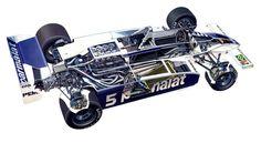 Brabham - Pesquisa Google