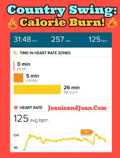 Calories burned during hard core sex