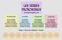 les verbes pronominaux - Buscar con Google