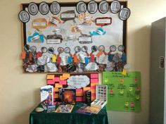 Rocks and soils display by our Head teacher