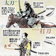Japanese History, Japanese Culture, Japanese Art, Samurai Weapons, Samurai Armor, Sword Poses, The Last Samurai, Armas Ninja, Concept Art Tutorial
