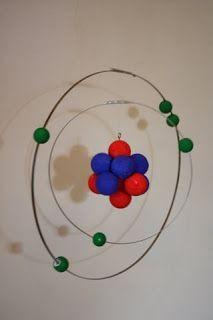 Helium model project