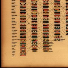 Rank of states and territories in population at each census: 1790 - 1890 from Statistical Atlas of the United States (1890)