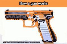 how a gun works
