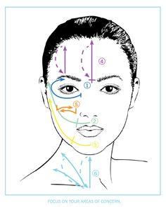 Nu Skin Galvanic Spa System ™ Les Facial Gels avec ageLOC®