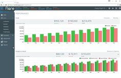 Use Flare for free during our public beta period. After the beta period ends, Flare will have a free trial. Bookkeeping Software, Accounting Software, Small Business Accounting, Thing 1, Growing Your Business, Small Businesses, Period, Cloud, Flare