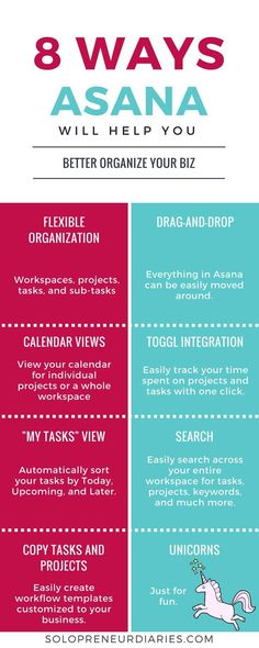 Why I Fell in Love With Asana for Project Management – office organization business Diy Organisation, Business Organization, Organization Station, Organizing, Asana Project Management, Time Management Tools, Business Planning, Business Tips, Creative Business