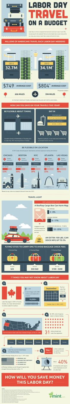 Labor Day Travel on a Budget - During the holiday weekend an estimated 34.1 million people will be traveling to celebrate Labor Day! Before you get stuck in traffic or pay too much in gas check out this infographic!