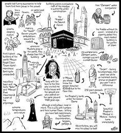 My Trip to Mecca = My Small Pilgrimage by tuffix.deviantart.com on @deviantART