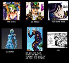 JoJo's Bizarre Adventure: Image Gallery | Know Your Meme