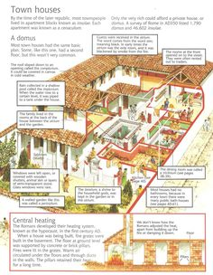 Domus cross-section ~ Romans, Usborne publishing Ltd, London, 2003