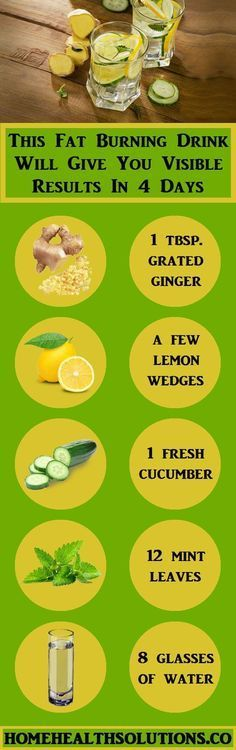 This Fat Burning Drink Will Give You Visible Results In 4 Days - Home Health Solution