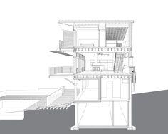 Casa Montagnaro / Mapos