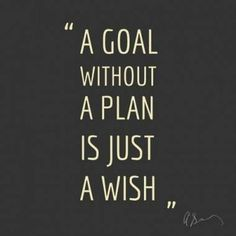 Goal Setting  Find the hidden potential in your practice! www.TanyaBrownDMD.com
