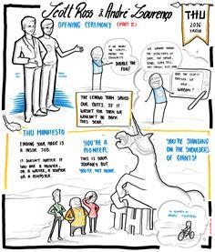 Scott Ross & AndréLourenço - Lenovo Opening Ceremony (part Business Model Canvas, Sketch Notes, Opening Ceremony, Sketchbooks, Old Things, Doodles, Troy, Sketch Books, Doodle
