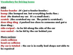 Forum | ________ Learn English | Fluent LandVocabulary for Driving Issues | Fluent Land