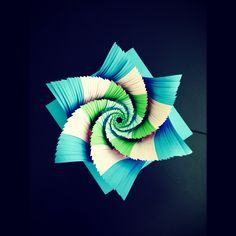 Rotación Gradual de Capas Concéntricas.  •2Sem•