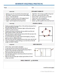 Essential Volleyball Practice Plans — BestVolleyballDrills