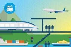 La nuova Mobilità Sostenibile aumenterà il Pil mondiale!