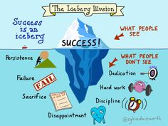The Illusion of Success - Zitate - Motivation Coaching, Motivational Quotes, Inspirational Quotes, Inspirational Speakers, Study Motivation, Motivation Success, Work Success, Define Success, Success Story