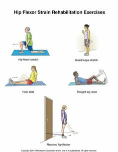 Back pain, low energy, and weight gain are common symptoms. Tight hip flexors could be to blame. Learn how to fix the issue here. .
