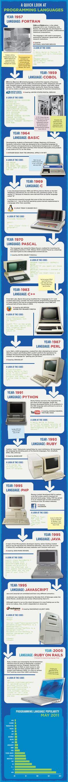 A Evolução dos Computadores e suas Linguagens