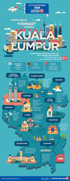 Meet Kuala Lumpur, South Asia's Youngest Capital. #asia #infographics