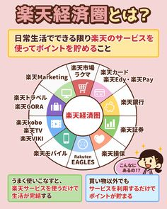 Home Management, Life Plan, Financial Planning, Infographic, Finance, Knowledge, Marketing, Money, How To Plan