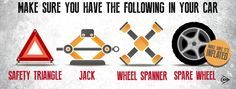 Make sure you have a safety triangle, jack, wheel spanner and an inflated spare wheel in your vehicle. Flat Tire, Car Makes, Vehicle, Triangle, Safety, Change, Learning, How To Make, Security Guard