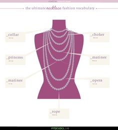 Fashion Vocabulary necklace